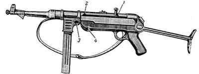 Вот схема устройства пистолета пулемёта.